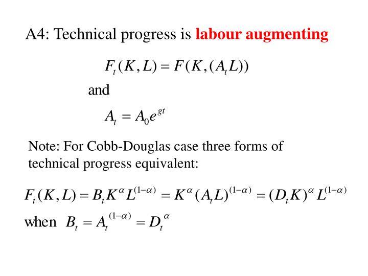 A4: Technical progress is