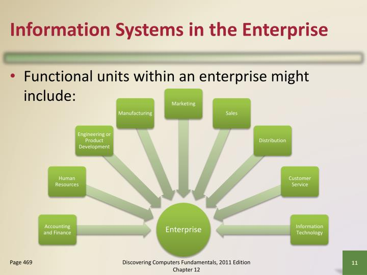 the scope and complexity of enterprise systems information technology essay Lessons for managing technology projects from construction case assessments and analysis introduction managing the scope, complexity and costs of enterprise systems including information technology (it) projects is very comparable to managing a complex construction project as well.