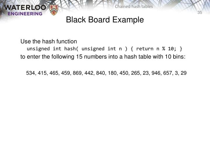 Black Board Example