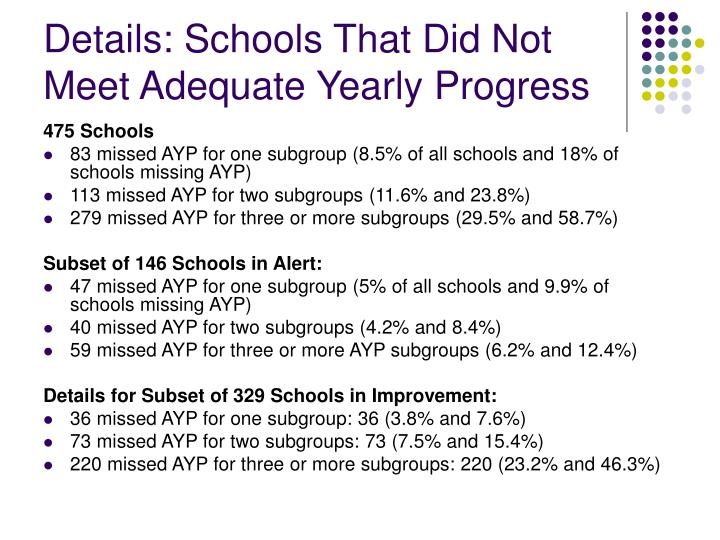 Details: Schools That Did Not Meet Adequate Yearly Progress