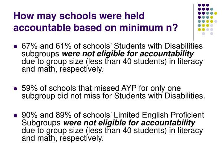 How may schools were held accountable based on minimum n?