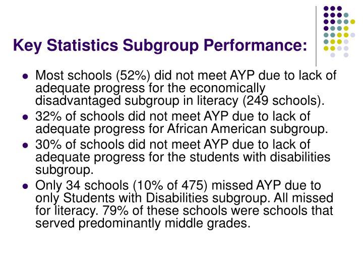 Key Statistics Subgroup Performance: