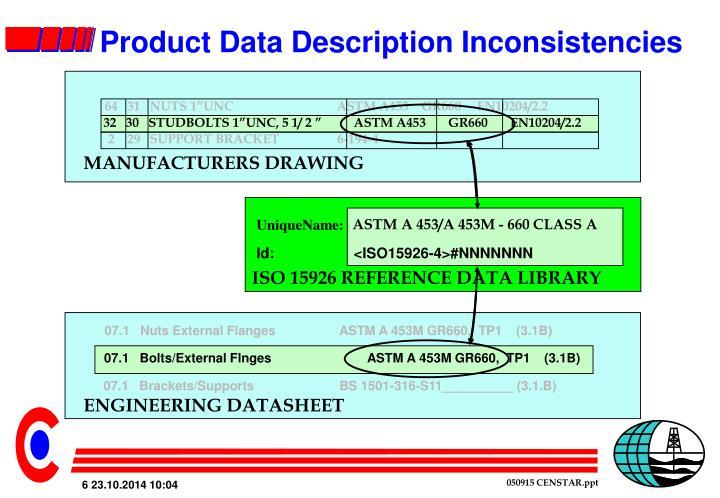 "64   31   NUTS 1""UNC                                ASTM A453    GR660     EN10204/2.2"