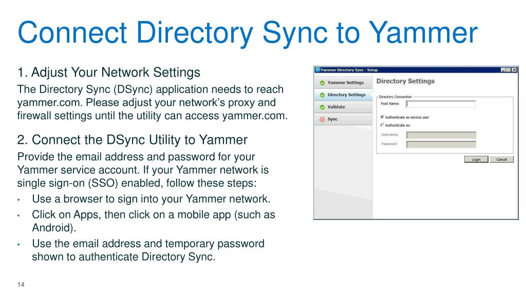 PPT - Yammer Directory Sync PowerPoint Presentation - ID:5761494