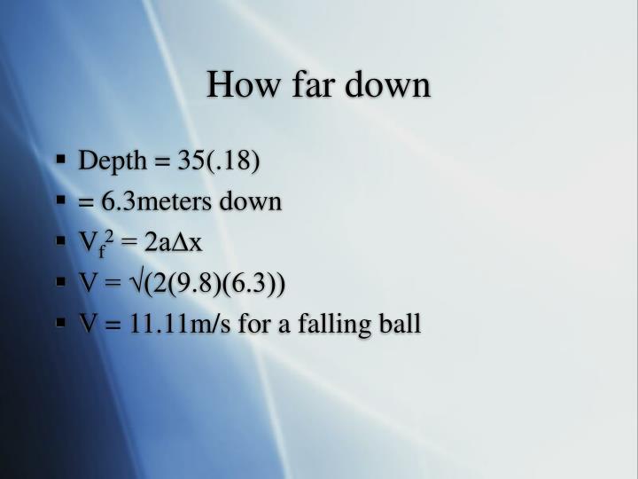 How far down