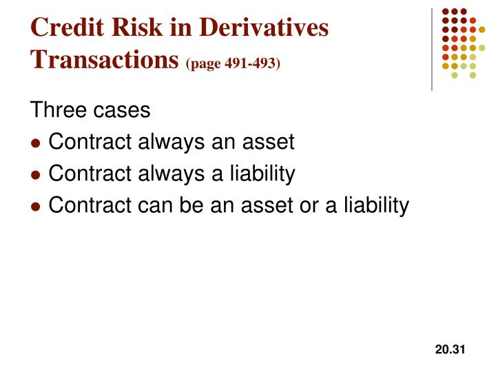 Credit Risk in Derivatives Transactions