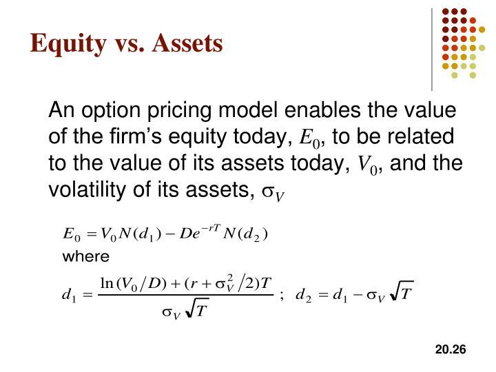 Equity vs. Assets