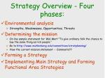 strategy overview four phases
