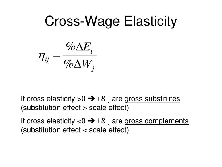 Cross-Wage Elasticity