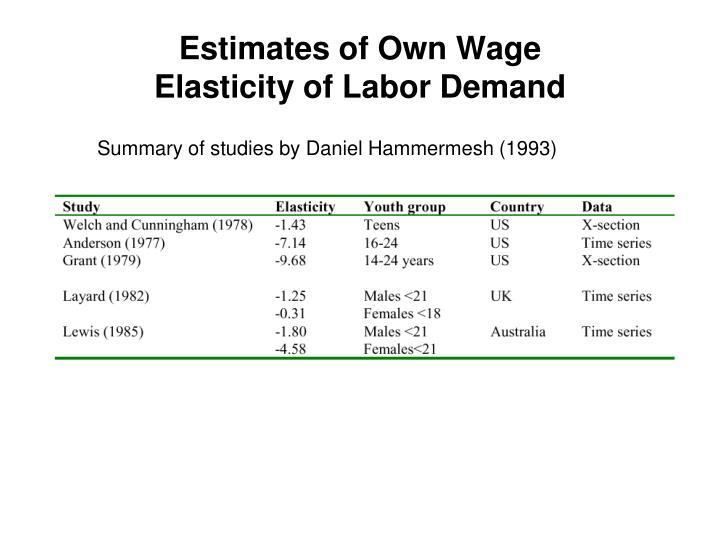 Estimates of Own Wage