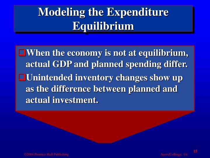 Modeling the Expenditure Equilibrium