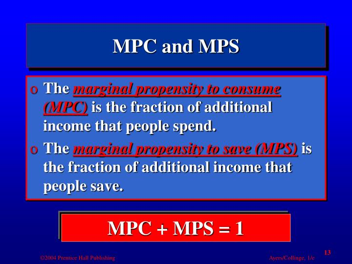 MPC and MPS