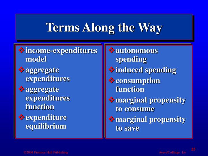 income-expenditures model