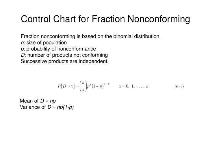Control Chart for Fraction Nonconforming