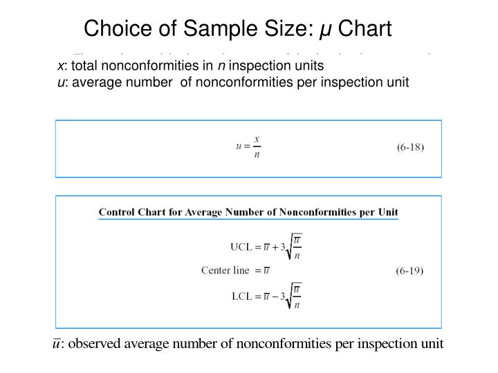 Choice of Sample Size: