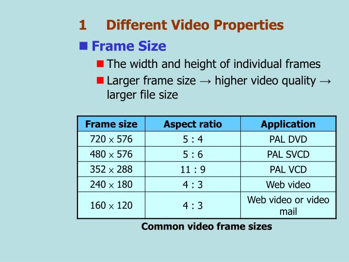 PPT - 1 Different Video Properties PowerPoint Presentation - ID:5762652