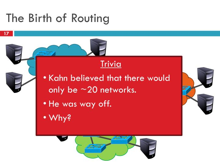 The Birth of Routing