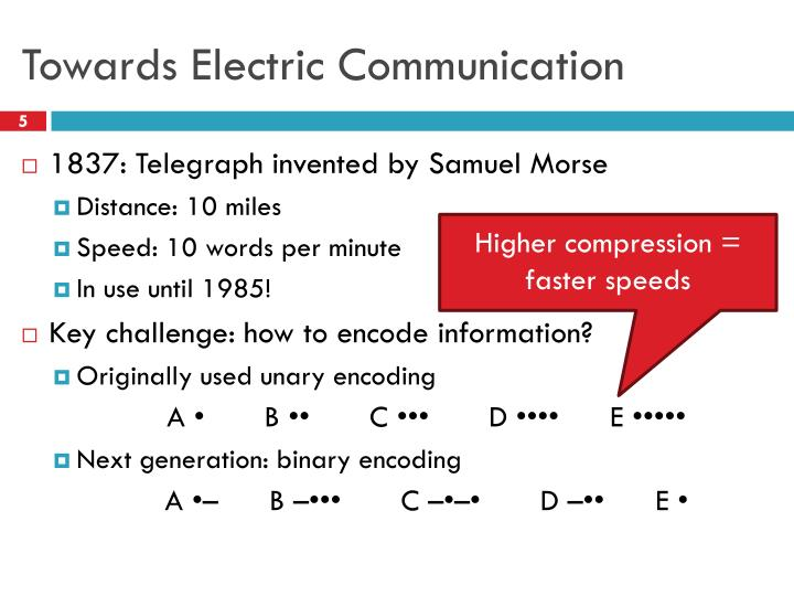 Towards Electric Communication