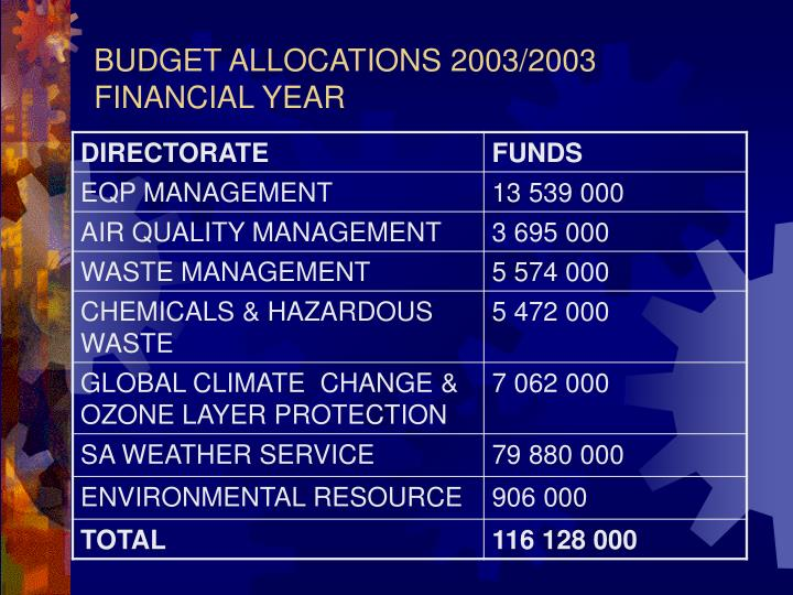BUDGET ALLOCATIONS 2003/2003 FINANCIAL YEAR