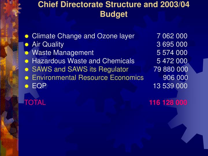 Chief Directorate Structure and 2003/04 Budget