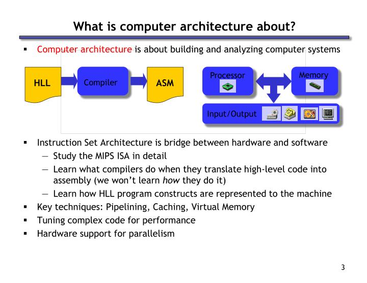 What is computer architecture about