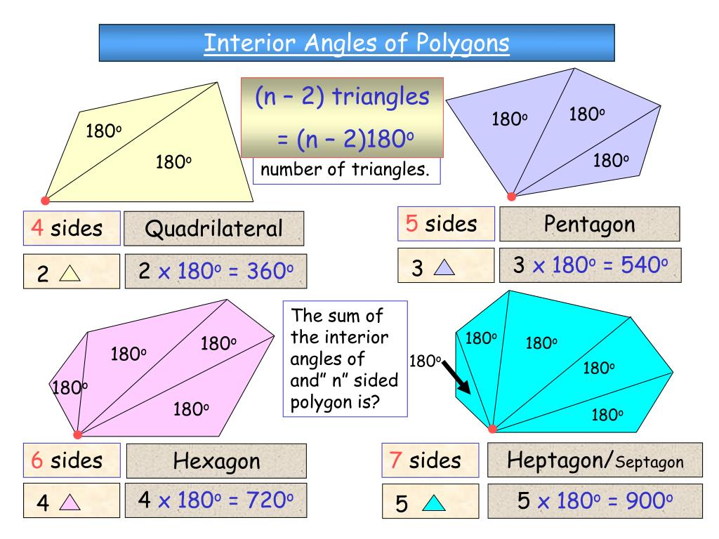 PPT - Interior Angles of Polygons PowerPoint Presentation, free download - ID:5763345