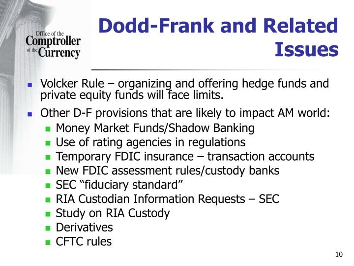 Volcker Rule – organizing and offering hedge funds and private equity funds will face limits.