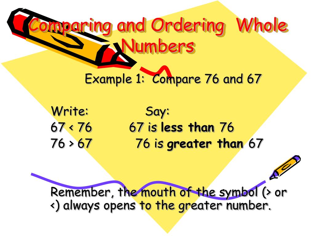 Ppt Comparing And Ordering Whole Numbers Powerpoint Presentation