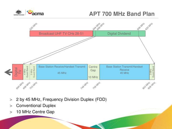 APT 700 MHz Band Plan