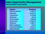 sales opportunity management selected break even results
