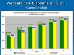 vertical scale cutpoints english commended
