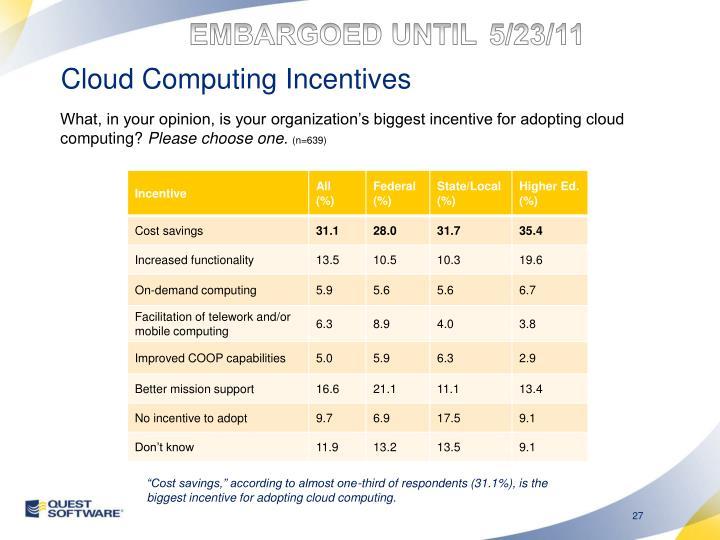Cloud Computing Incentives