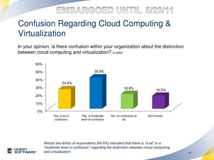 Confusion Regarding Cloud Computing & Virtualization
