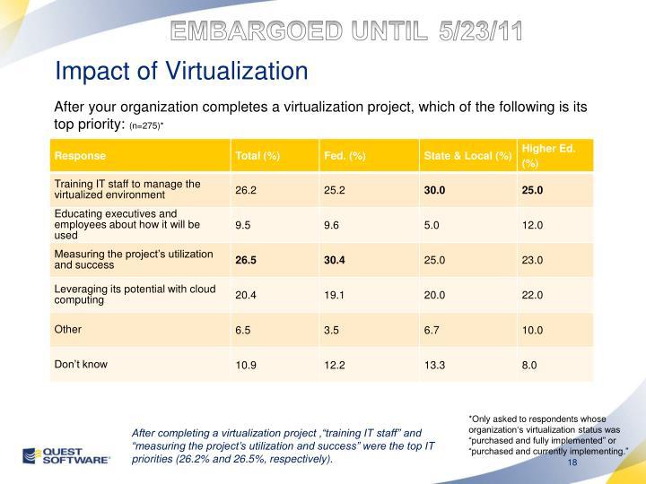 Impact of Virtualization