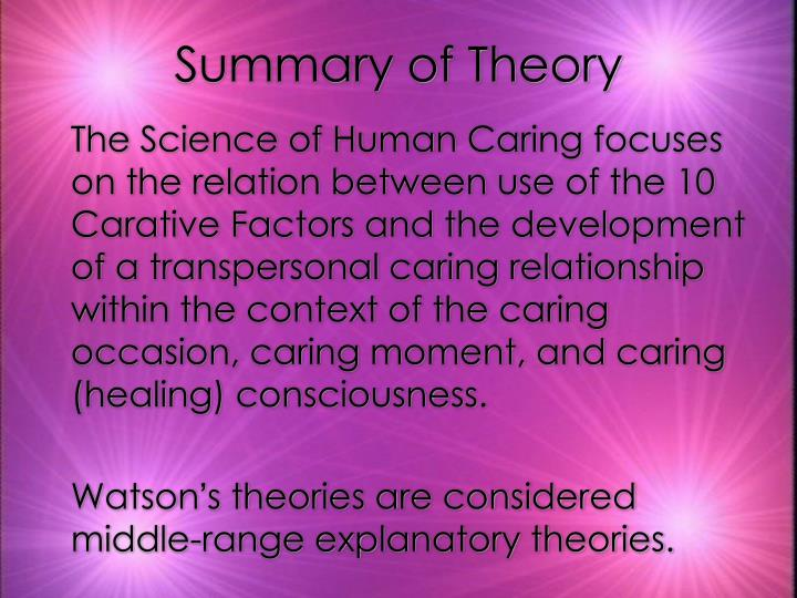 jean watsons theory of caring Abstract: jean watson's theory of human caring and the caring moment are based in part in the concepts of transpersonal psychology this paper will provide a historical background around transpersonal psychology and how it relates to watson's human caring moment.