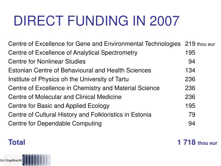 DIRECT FUNDING IN 2007