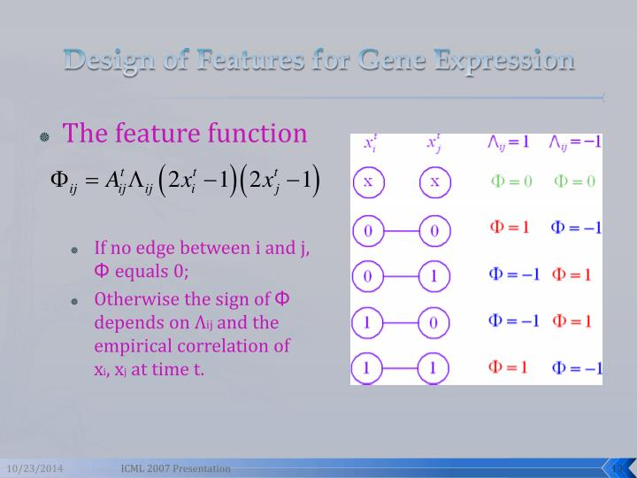 Design of Features for Gene Expression