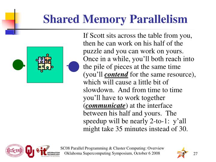 Shared Memory Parallelism