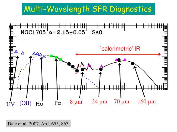 Multi wavelength sfr diagnostics