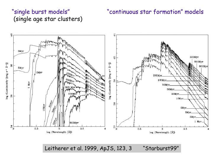 """single burst models""                     ""continuous star formation"" models"