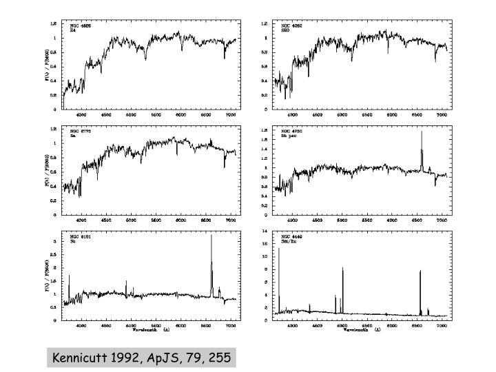 Kennicutt 1992, ApJS, 79, 255