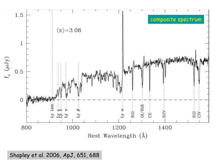 composite spectrum