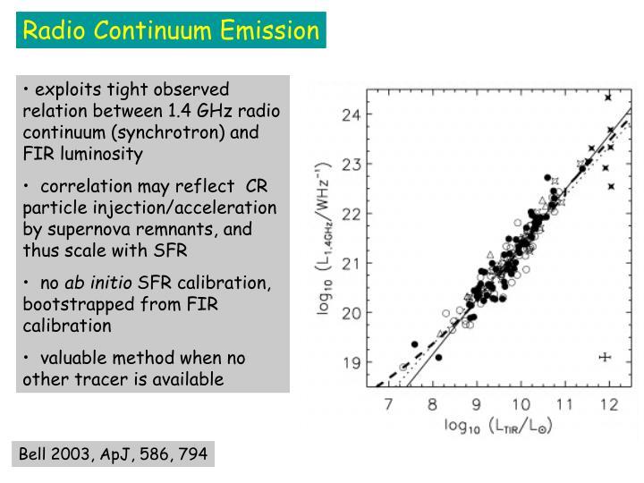 Radio Continuum Emission
