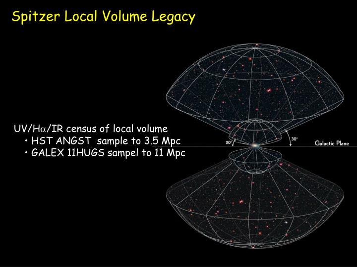 Spitzer Local Volume Legacy