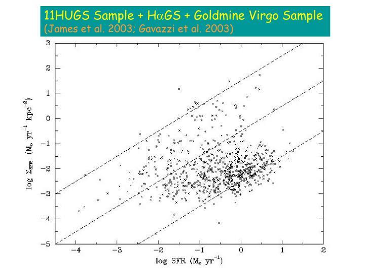 11HUGS Sample + H