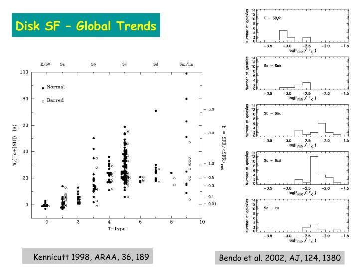 Disk SF – Global Trends
