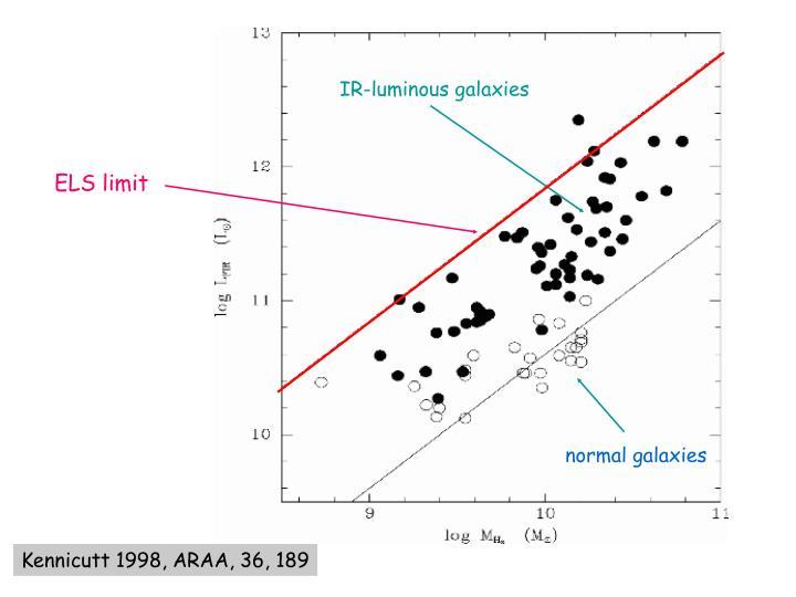 IR-luminous galaxies