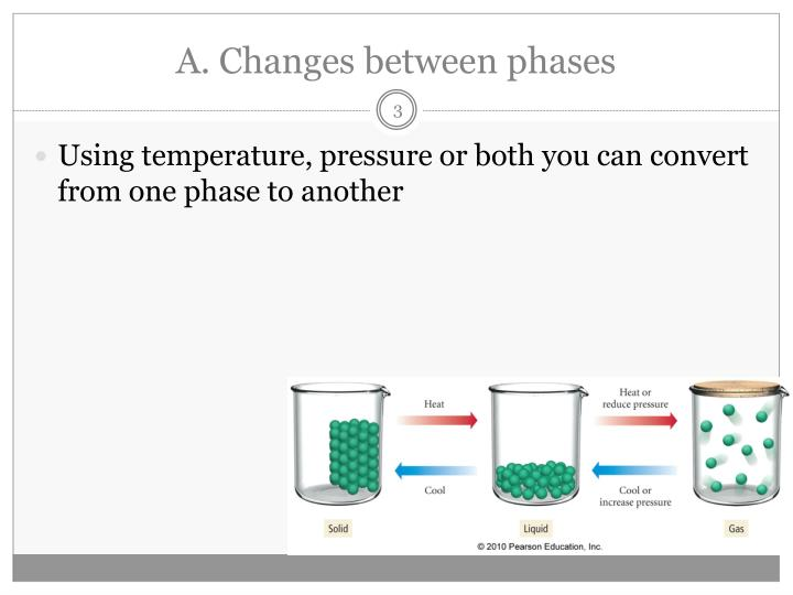 A. Changes between phases