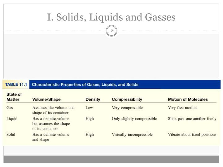 I. Solids, Liquids and Gasses