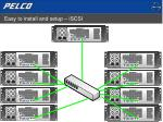 easy to install and setup iscsi